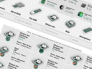 Capture d'écran des cas traités