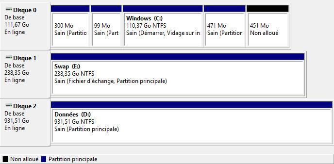 partitionner ou faire une partition un disque dur